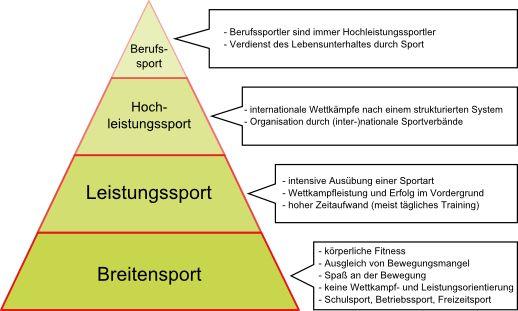 ernährung.de Infos über Glucose- und Fettstoffwechsel