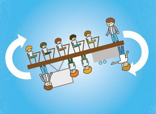 """""""Dar la vuelta a la clase"""" es una forma diferente de aprendizaje en la que los alumnos interactúan y trabajan en equipo. ¡Los resultados son sorprendentes! Flip the classroom"""