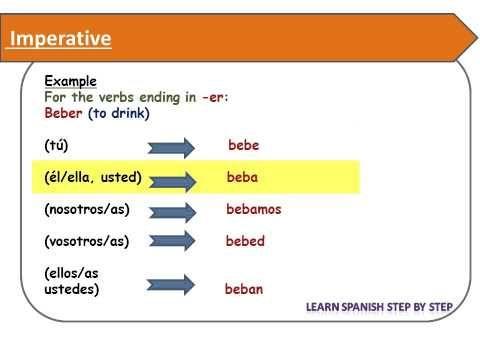 Spanish lesson 85: Imperative mood - El imperativo