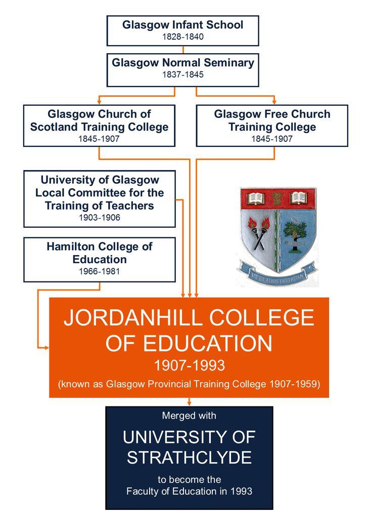 195 best farewell jordanhill images on pinterest