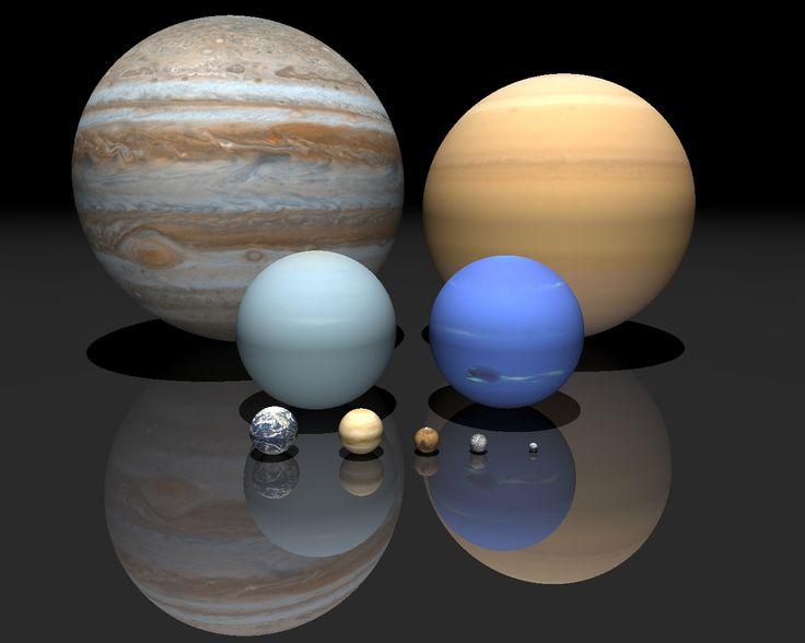 Back Row Jupiter Saturn Middle Row Uranus Neptune