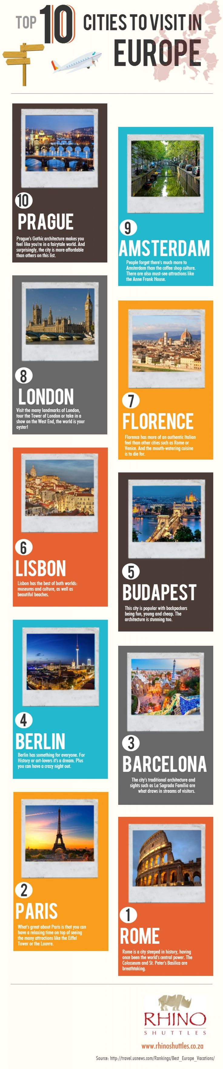 From Prague to Rome, we countdown the top cities in Europe that are renowned  for their architecture, steeped in history and are great fun to visit.