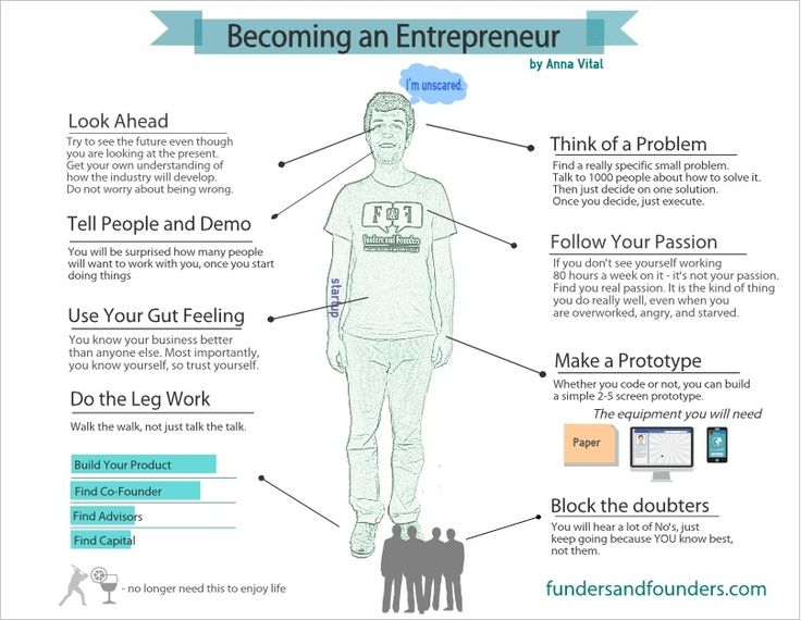 Becoming an Entrepreneur - Simple Steps [Infographic] http://fundersandfounders.com/becoming-an-entrepreneur-infographic/