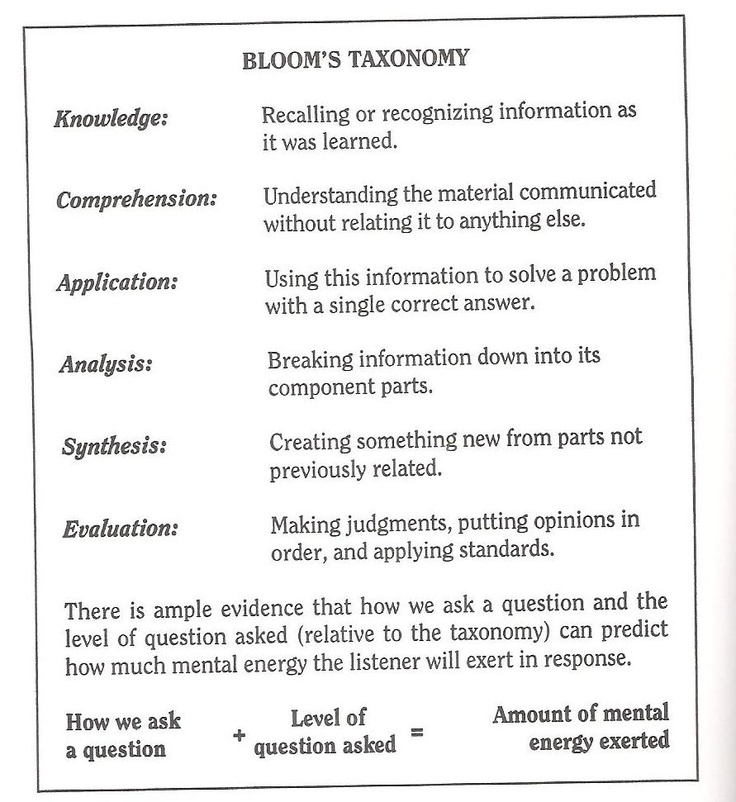 lesson plan in taxonomy Bloom's taxonomy is a classification system used to define and distinguish   the revised bloom's taxonomy table clarifies the fit of each lesson plan's.