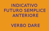 10 FRASI SEMPLICI IN ITALIANO CON L'INDICATIVO FUTURO SEMPLICE E FUTURO ANTERIORE DEL VERBO DARE