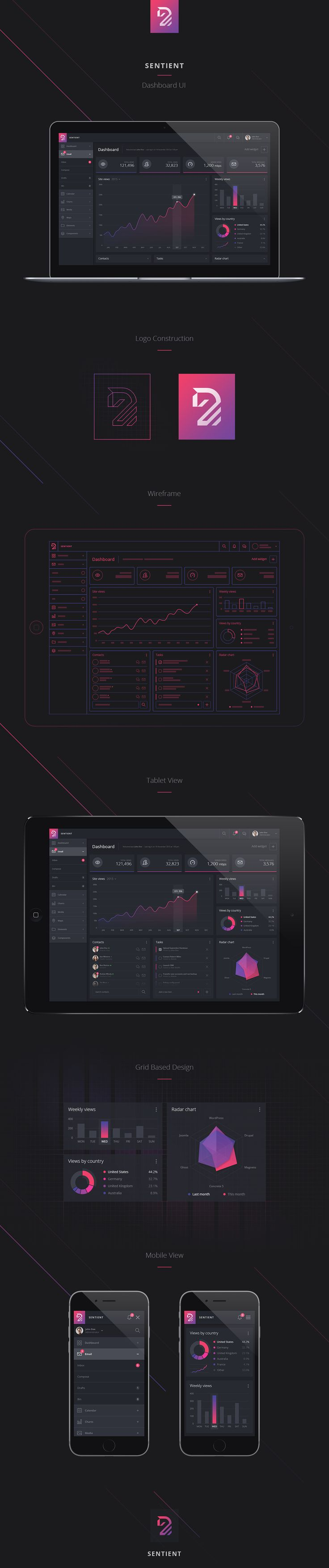 Sentient - Dashboard UI on Web Design Served