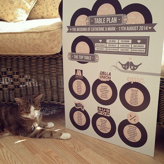 """@Rubadovedove , we obviously wouldn't need a """"table plan"""" since it's not a wedding, but I like the idea of the board being used for something. Thoughts?"""