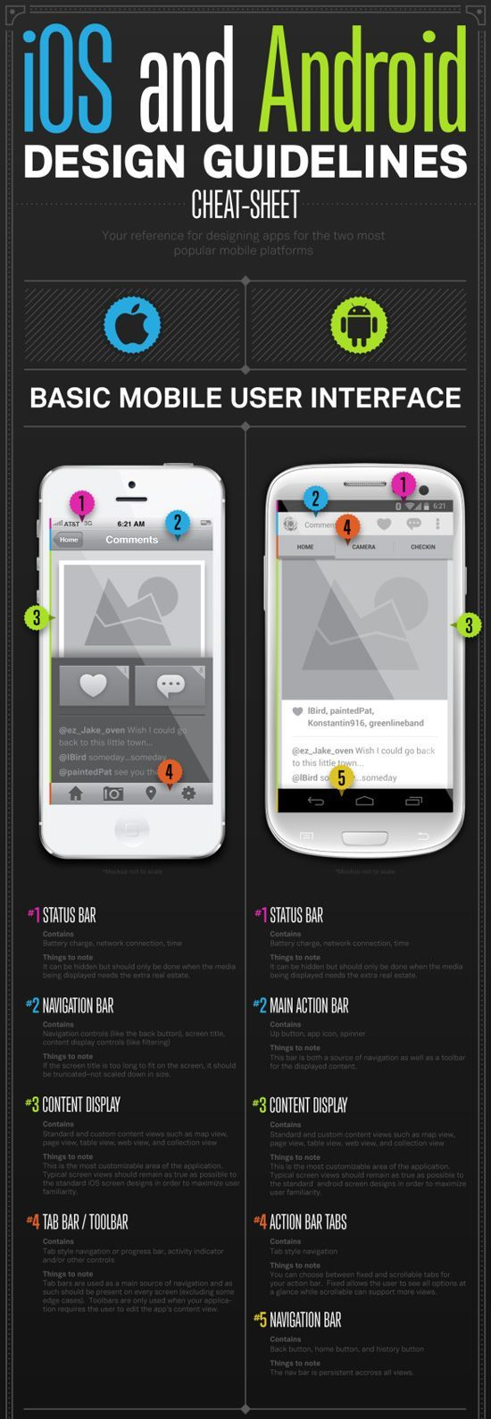 best 25 application design ideas on pinterest app design ui 30 cheatsheets and infographics for mobile app developers technology tools