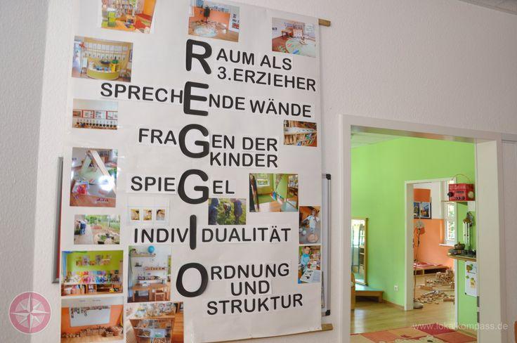 Eckpunkte der Reggio Pädagogik - Lünen