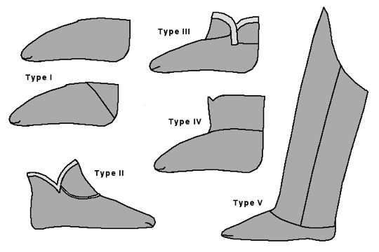 Early medieval footwear of the Northwestern Caucasus: the finds from Moshchevaya Balka.