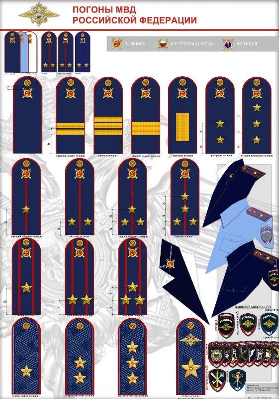 Погоны полиции России таблица, фото