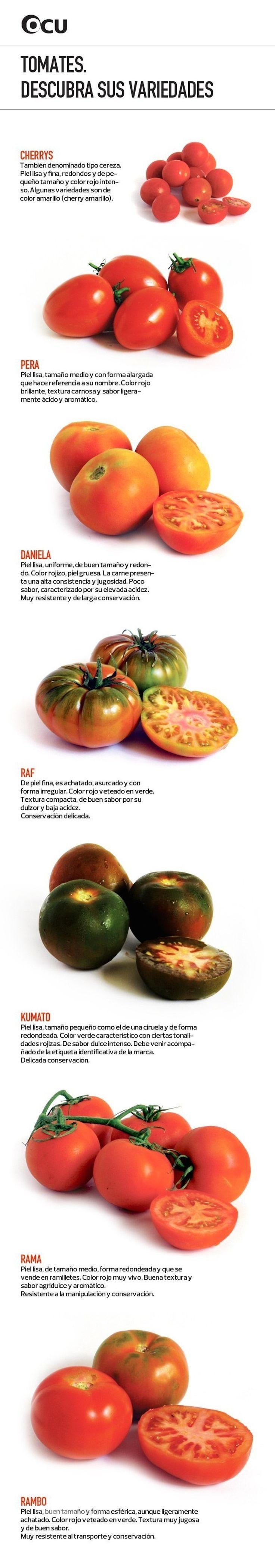 El tomate de rama tiene un sabor agridulce, mientras que el de pera es un poco más ácido. | 17 Datos gráficos sobre comidas que todo el mundo necesita en su vida