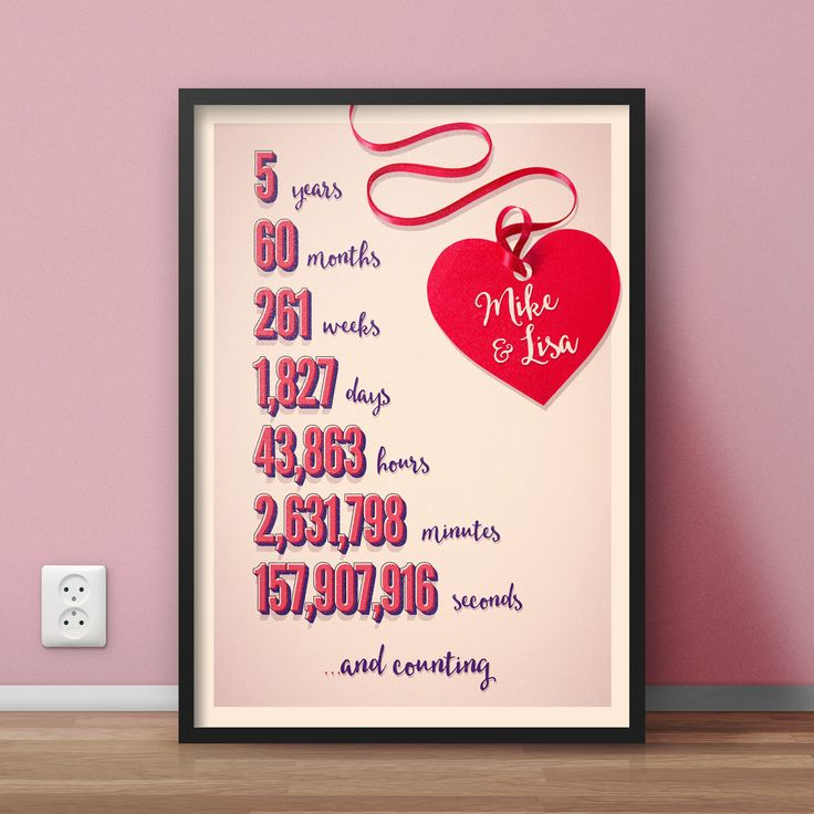 68 best Personalised Printed Posters images on Pinterest ...