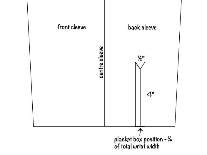 HOW TO SEW A <span>SLEEVE PLACKET</span>
