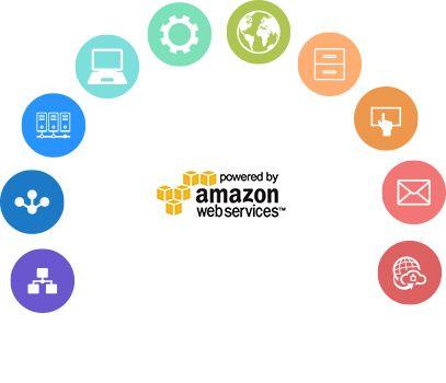 Türk Telekom Grubu, Amazon Web Services altyapısı üzerinden Türkiye'deki işletmelere son teknoloji bulut çözümlerini sunacak. https://market.bulutt.com.tr/  Türk Telekom - Bulutt Market