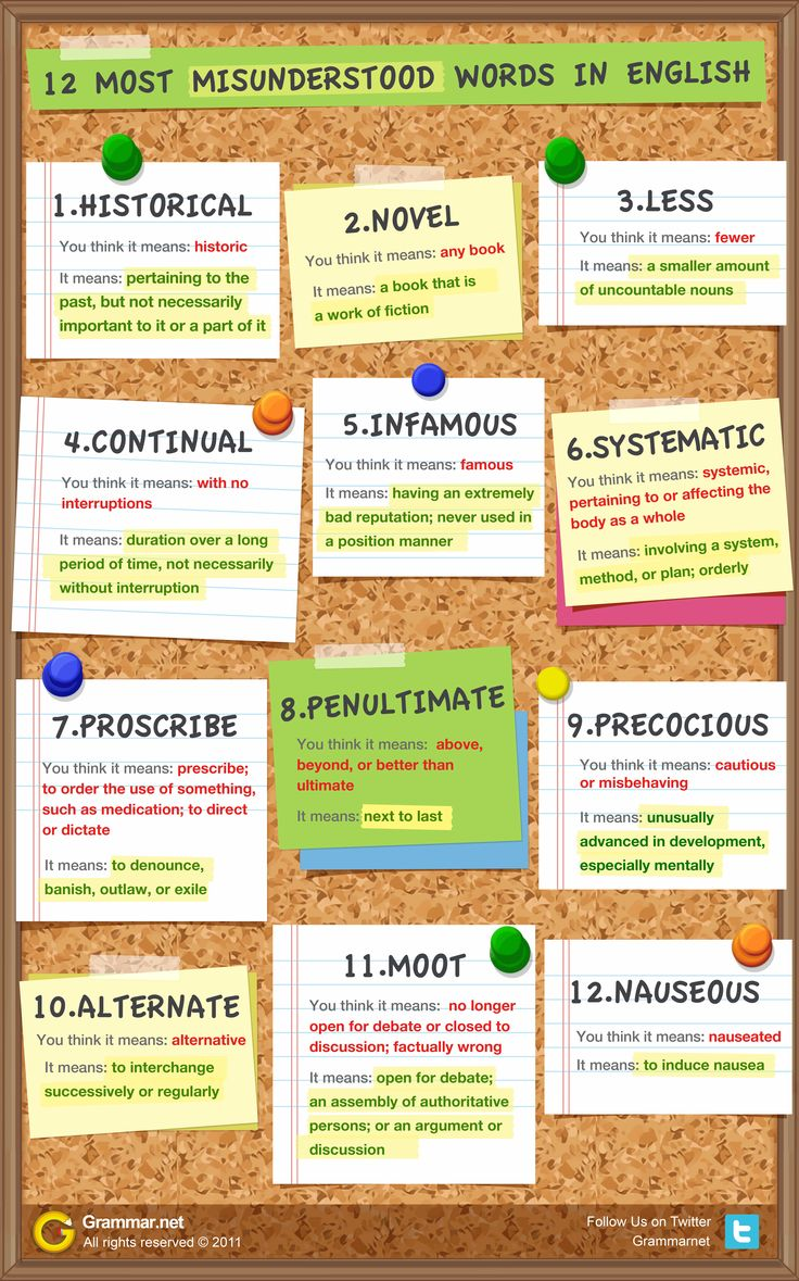 """12 misunderstood words - I knew the correct use of most of them, but I not all of them. I think, however, that there is a grammatical error in the use of the word """"position"""", should have been """"positive"""", in the explanation #5, for the word """"infamous""""."""