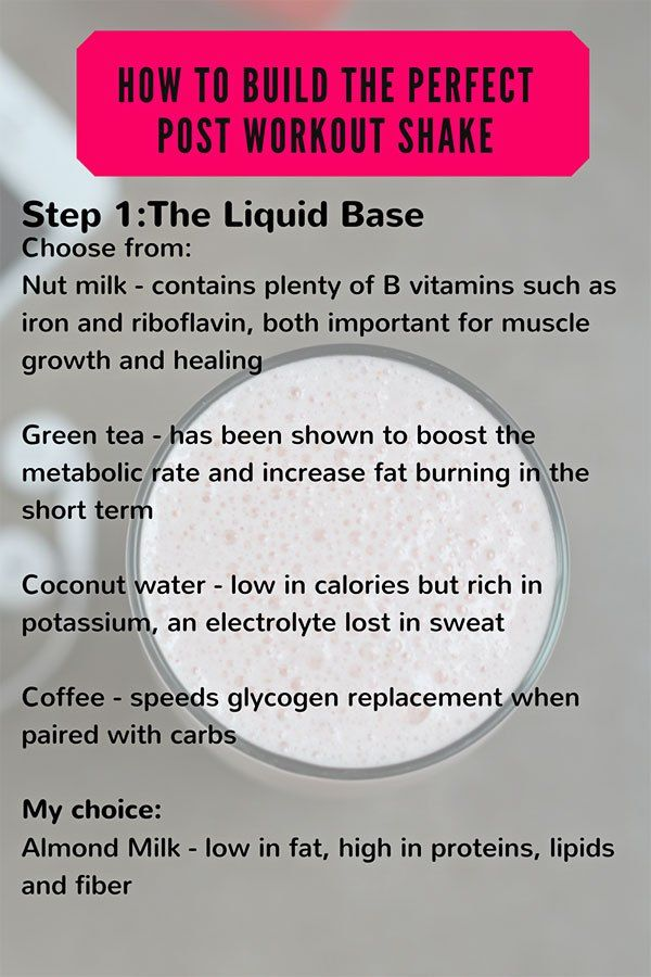 Best 25+ Post workout shake ideas on Pinterest Post workout - powder burn rate chart