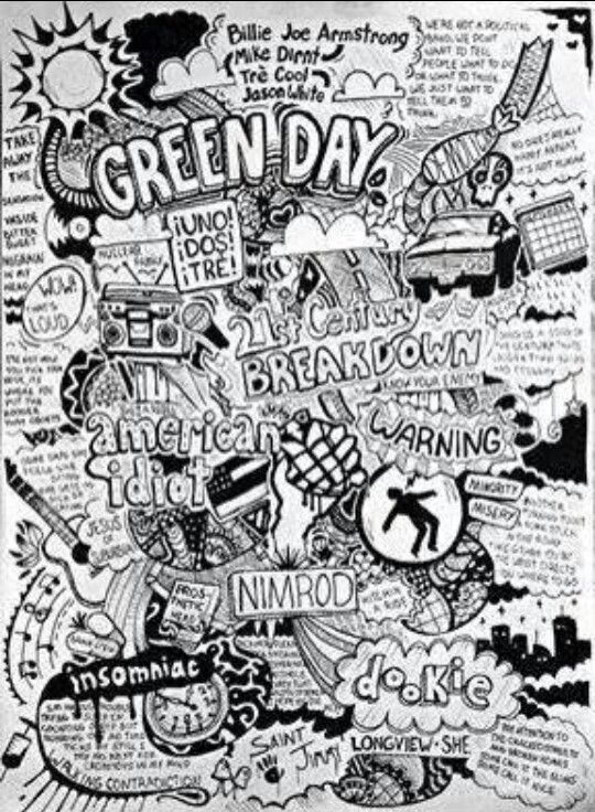 Green Day Albums & Songs