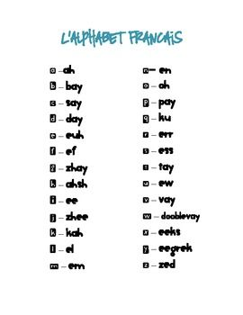 A free handout sheet for students learning how to pronounce the alphabet in French.