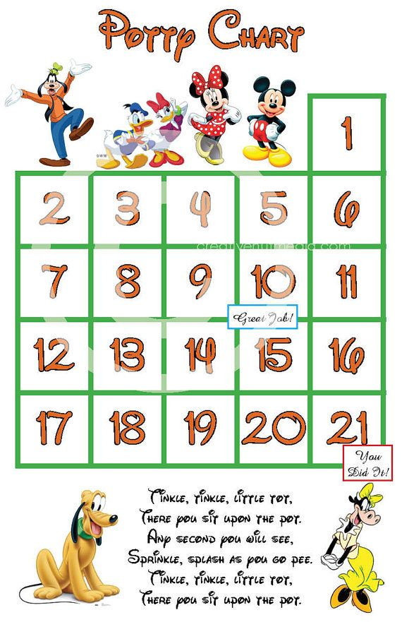 mickey mouse and friends potty training sticker chart    potty training incentive chart    goofy