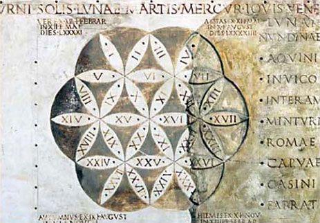 Il Fiore della Vita nella Roma antica