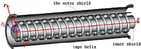 Fig. 1. (Color online) The tape-helix model of Blumlein PFL of accelerator.