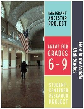 Immigrant Ancestor Research Project- student-centered research project researching, gathering information, creating and developing a presentation
