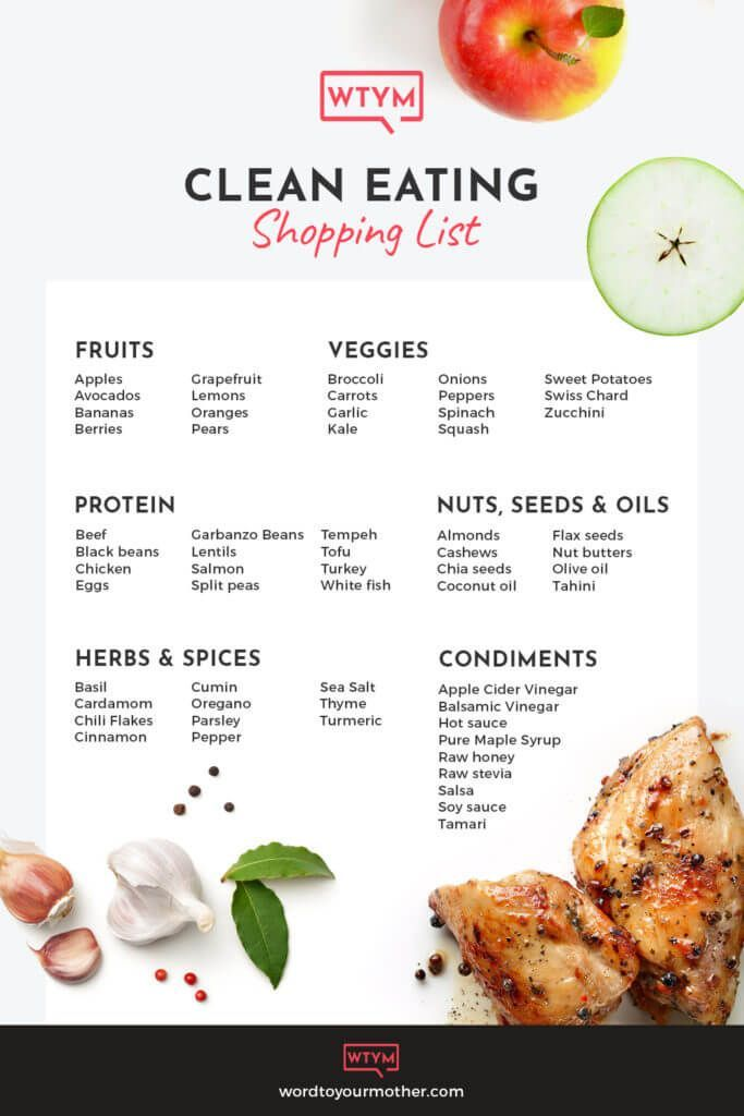 Clean Eating Shopping List & Meal Plans For Beginners