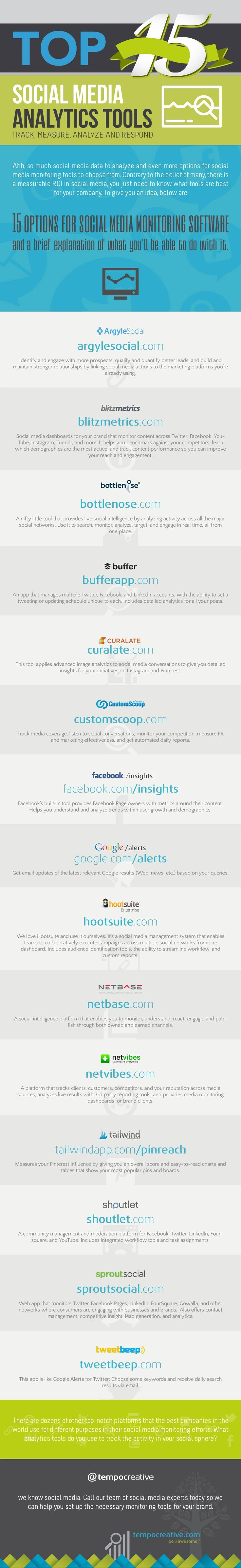 [INFOGRAPHIC] Top 15 Social Media Analytics Tools—Track, Measure, Analyze, Respond: ArgyleSocial; Blitzmetrics; Bottlenose; Buffer; Curalate; CustomScoop; Facebook Insights; Google Alerts; Hootsuite; Netbase; Netvibes; Tailwind; Shoutlet; SproutSocial; TweetBeep; Details.