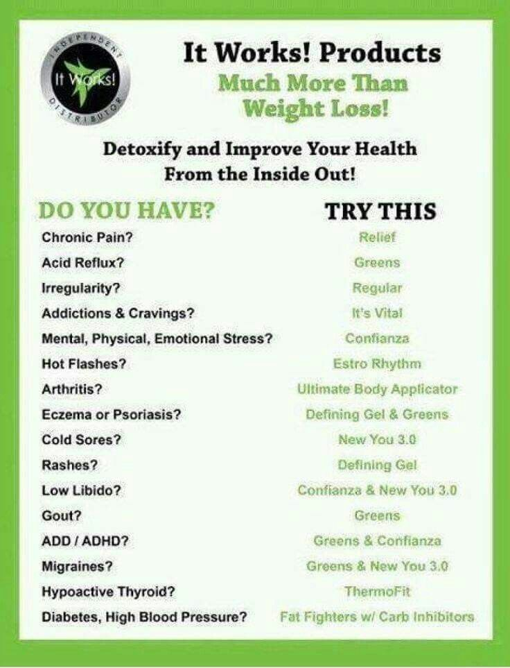 how to control my appetite to lose weight