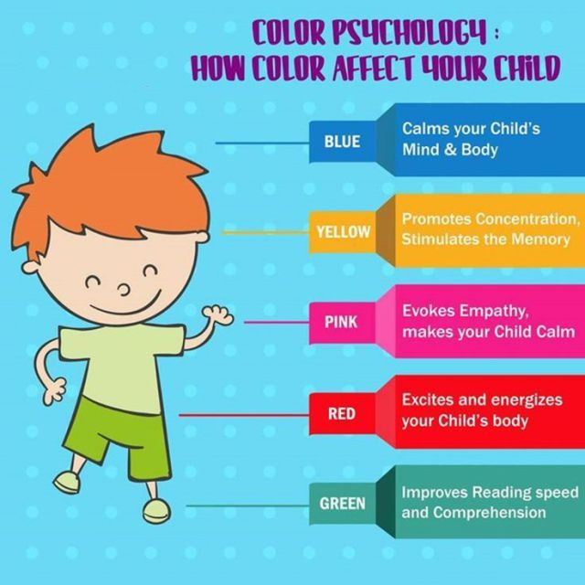 Psychology : Color #Psychology  The Effect of #Colors on Your Child