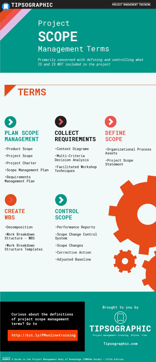 51 best pmp images on pinterest career books and help me pmp certification project scope management terms xflitez Images