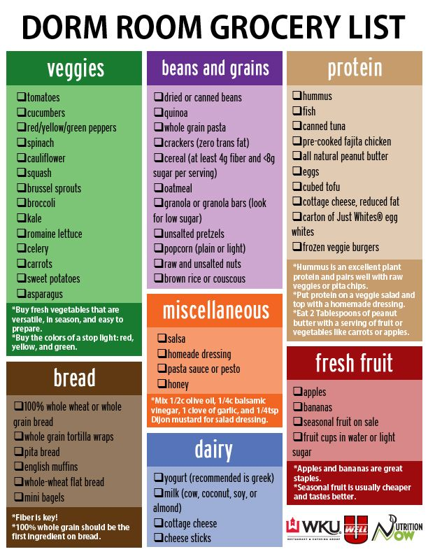 Dorm Grocery Lists And Dorm Room On Pinterest