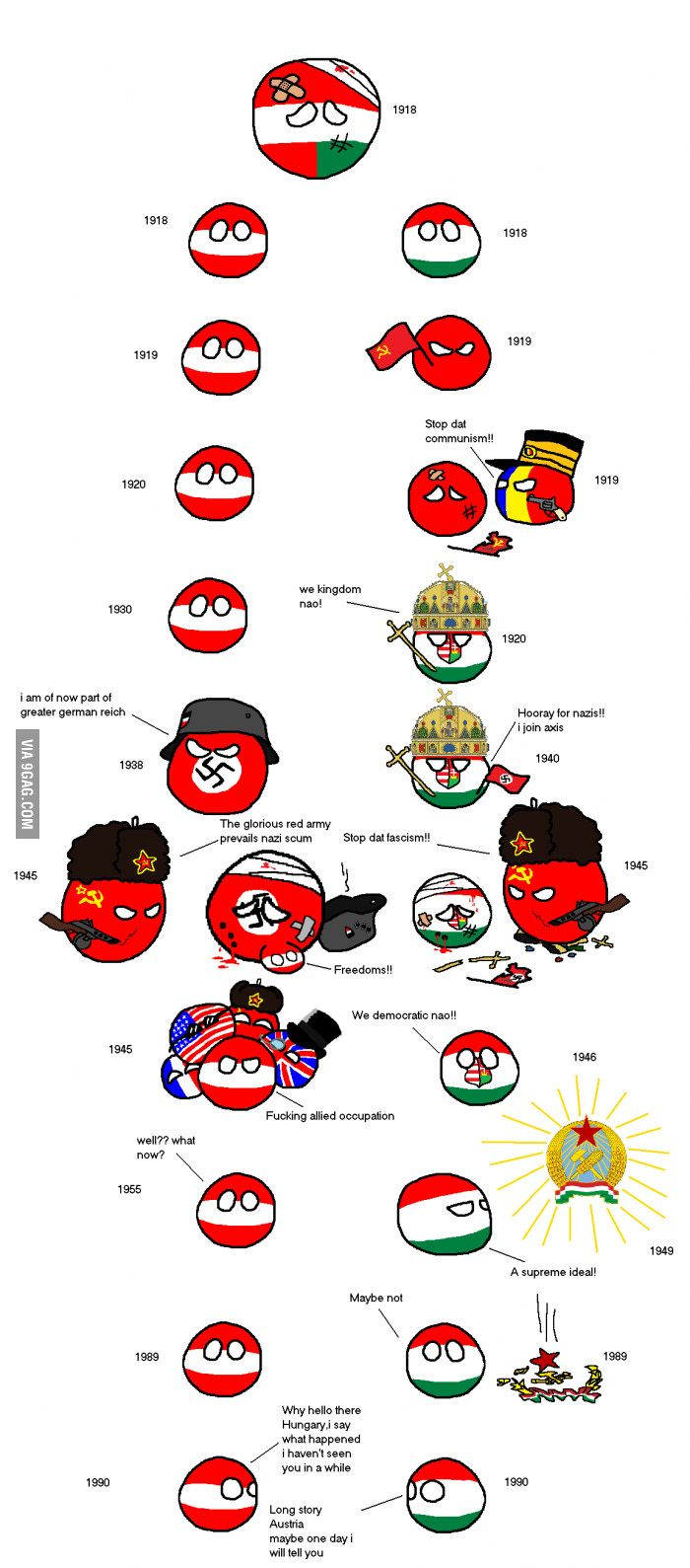 Short history of Austria and Hungary after WW 1