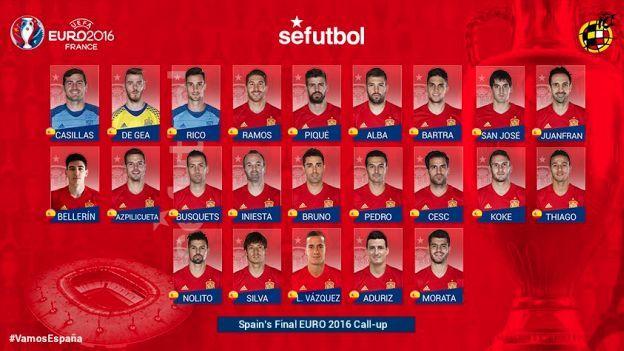 Eurocopa Francia 2016: España dejó fuera de la lista de 23 a Isco y Saúl. Mayo 31, 2016.