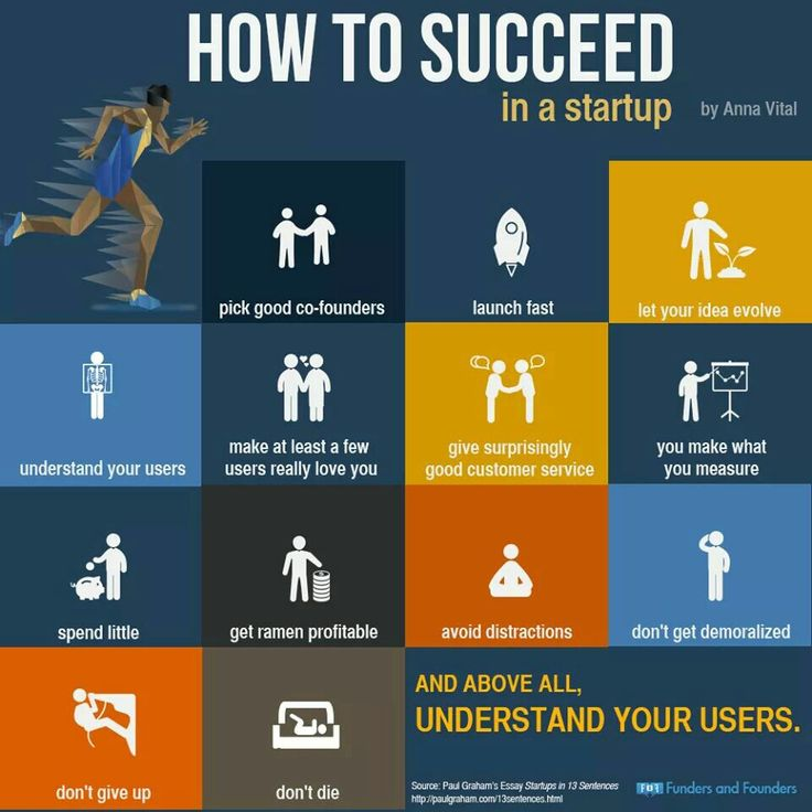 How to succeed in start up