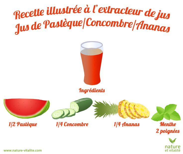 Recette simple et fraîche à l'extracteur de jus pour un jus très estival : 1/2 pastèque, 1/4 de concombre, 1/4 d'ananas et 2 poignées de feuilles de menthe. Comme d'habitude, ne passez pas la peau de votre pastèque ou de votre ananas dans votre extracteur de jus, cela l'abîmerai.
