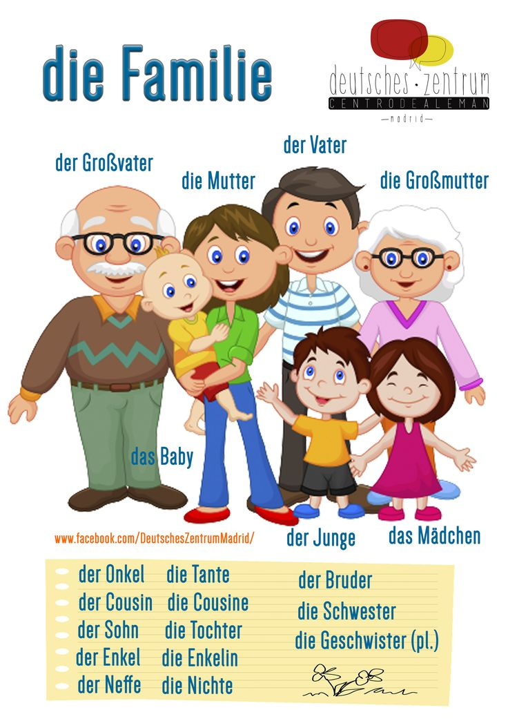 Familie Deutsch Wortschatz Grammatik German DAF Alemán Vocabulario