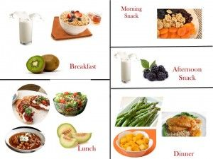 Best 25+ Diabetic menu plans ideas on Pinterest | Diabetic ...