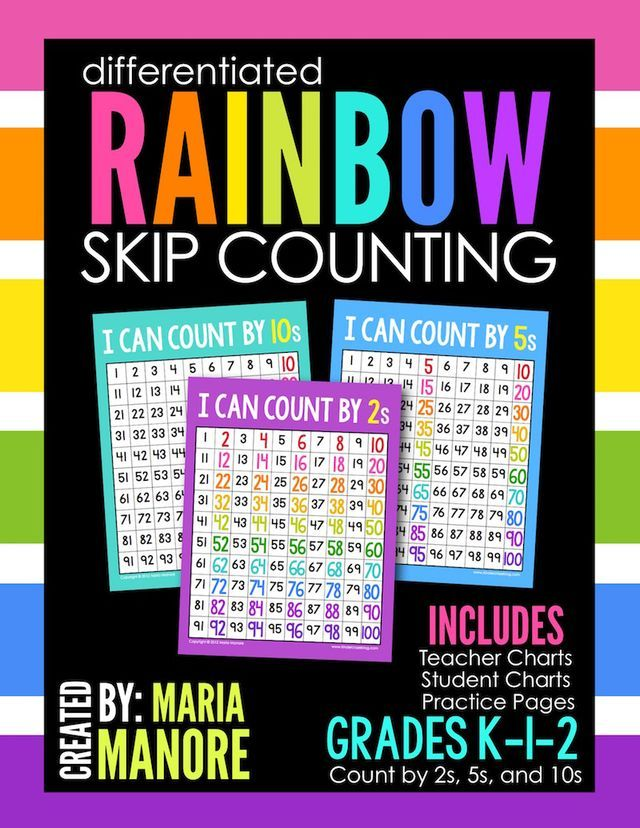 The Secret to Skip Counting in Kindergarten!