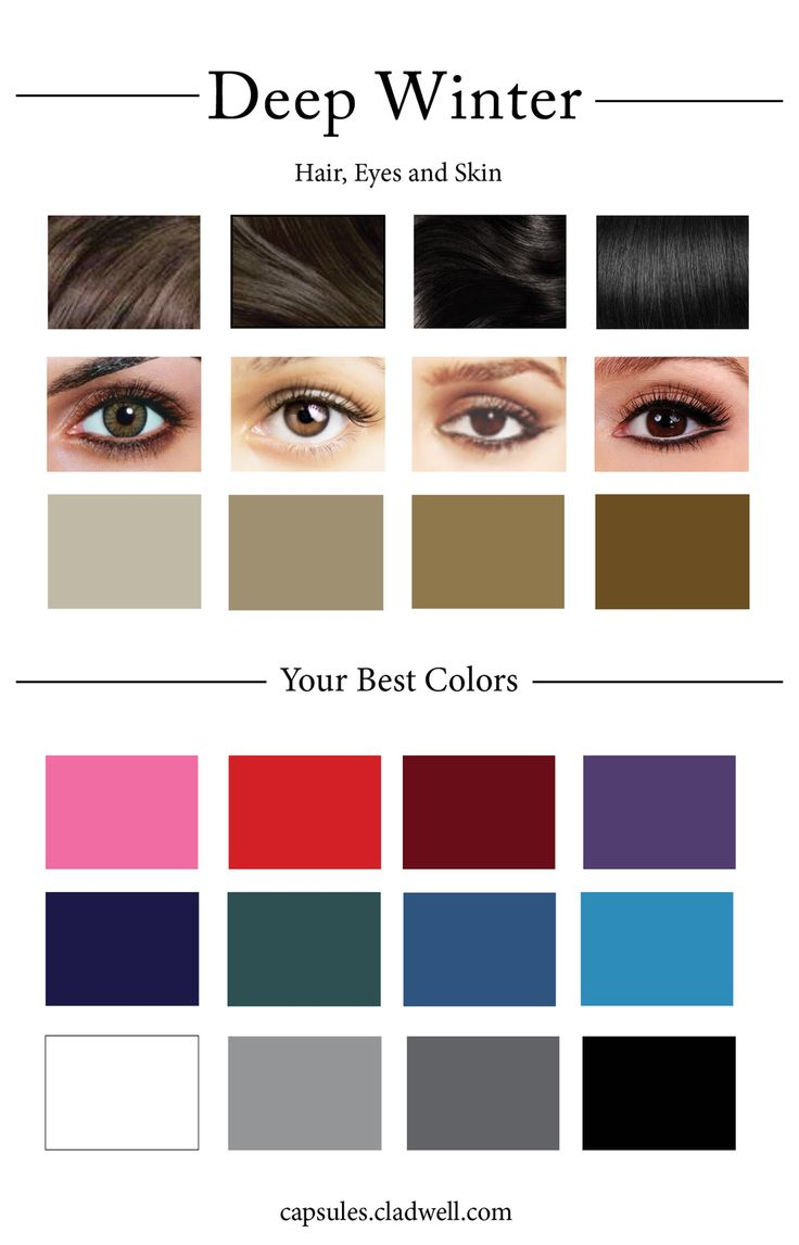 Very interesting info on what colour palette is best for you. It is worth looking at.