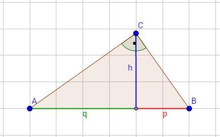 Höhensatz und Kathetensatz einfach erklärt mit Beispielen und Bildern. Diese Formel wird häufig auch pq Formel genannt. So lassen sich längen im Dreieck berechnen.