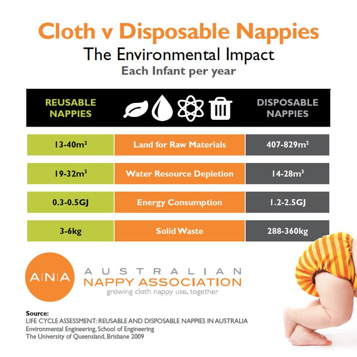 #Environmental Comparison of #clothnappies & Disposable #Nappies   @darlingsdu