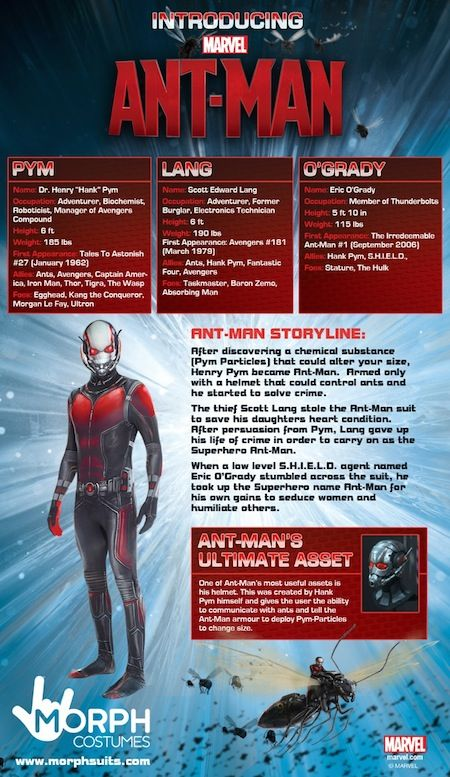 Ant-Man Infographic: Learn More About MARVEL's Ant-Man - Thrifty Jinxy