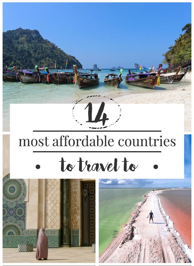 The Most Affordable Countries to Travel to in the World