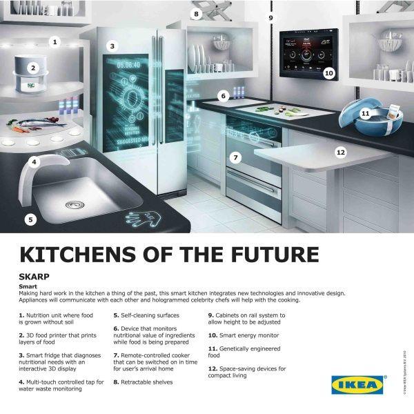 Hi Tech Future Kitchen Technology Ikea Skarp Kitchen Technology Future Kitchen Smart Kitchen