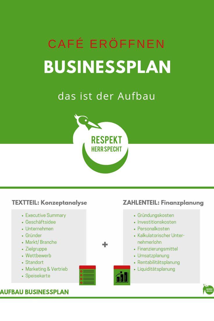 Businessplan Gastronomie erstellen Vorlagen, Beispiele