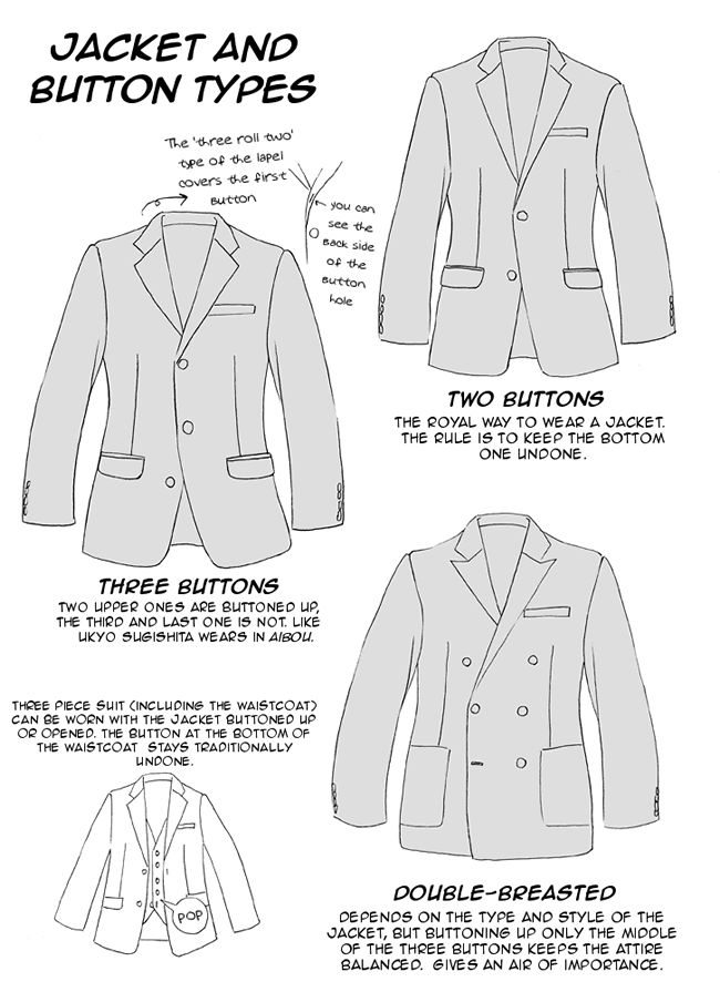 men u0026 39 s jacket and button types  two buttons  three buttons