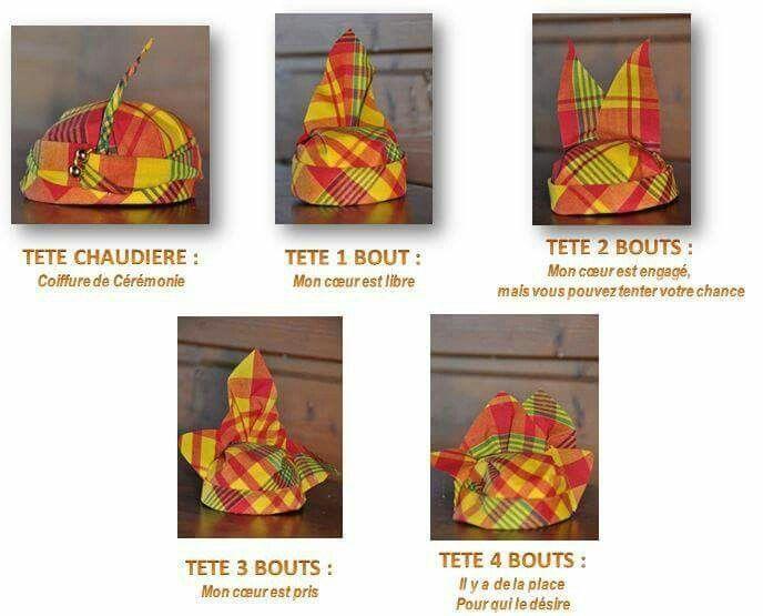 Coiffes créoles | Culture & Traditions Caribéennes | Pinterest