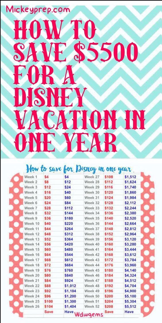 How To Save $5500 For A Disney Vacation In One Year.